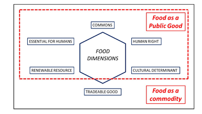 FoodCommons1.png